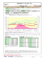 月次レポート - みずほ投信投資顧問