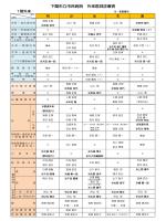 平成27年4月下関市立市民病院外来医師診療表