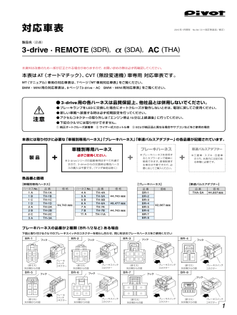 3-drive・REMOTE 3-drive・α 3-drive・AC 対応車表