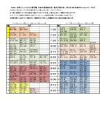 組み合わせ表 - IJGA (社)国際ジュニアゴルフ育成協会;pdf