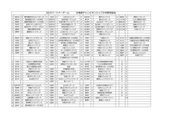 2015年度協会パートナー - 一般社団法人 北海道チャンピオンシップ少年