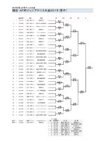 種目:AF杯ジュニアテニス大会2015(男子)