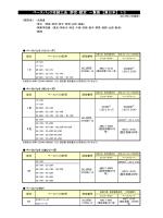 ベースパック柱脚工法 評定・認定 一覧表 【東日本】 1/3