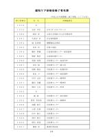 (修了者番号1578~1776) (PDF:16KB)