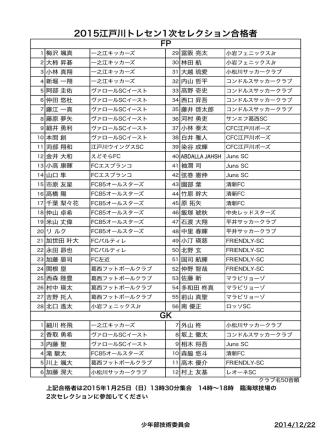2015江戸川トレセン1次セレクション合格者