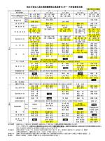 独立行政法人国立病院機構東広島医療センター 外来診療担当表;pdf