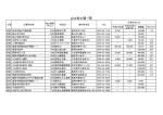 山土砂及び建設副産物処理に関する単価等の公表