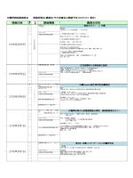 H27年3月号)病薬講演会のお知らせ