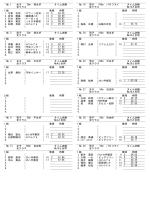 第37回JOC春季水泳競技大会栃木県予選チャレンジ