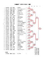 1 3360809 大河 真由 (志津TC ) 2 3361139 金澤 あすみ ( 3 4050297
