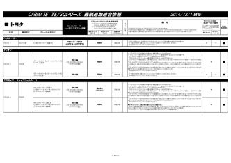 CARMATE TE/SQシリーズ 最新追加適合情報 トヨタ