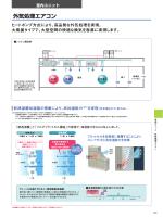 外気処理エアコン
