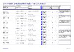 北 九 州 地 区(125KB)