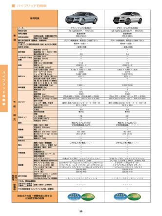 (4) ハイブリッド自動車 [PDF 1.01MB]