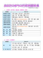 広島県内の市町ごとの行政相談委員リストはこちらをクリックしてください