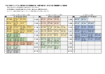 組み合わせ表 - IJGA (社)国際ジュニアゴルフ育成協会