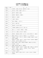 代議員名簿 - 日本介護福祉士会