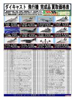 メーカー スケール 買取価格 メーカー スケール 規格番号 タイトル 買取価格 1/72