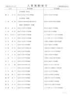 人 事 異 動 発 令;pdf