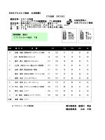 《日本プロゴルフ協会 公式記録》 【FR成績 5月23日】 実行委員長 船渡川