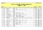 2014 K-CAR 耐久 RACING GAME Rd.3