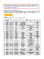 地方創生推進室における担当者名簿 省庁 局 課室 肩書 1 福島県 友井