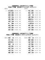メンバー一覧 - 全日本ボウリング協会