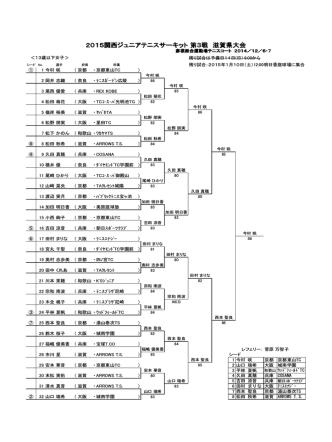 2015関西ジュニアテニスサーキット 第3戦 滋賀県大会