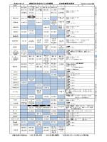 平成27年1月担当医別の外来診療表(PDF:202KB)