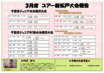 3/23に行われた千葉県ジュニアBC級大会では育成からたく さんの選手