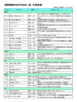読書感想文おすすめ本一覧 中高生編
