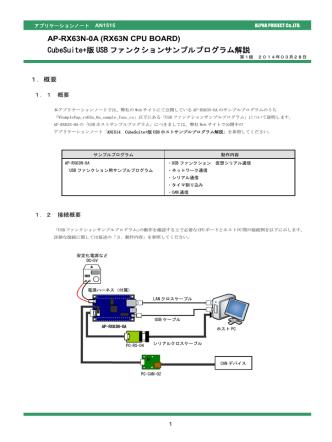 AN1515 USBファンクションサンプルプログラム解説