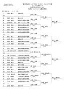 ジュニア男子エペ - 日本フェンシング協会