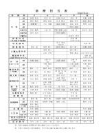 診 療 担 当 表;pdf