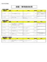 平成27年2月定例会審査結果;pdf