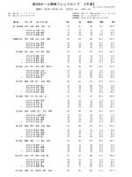 第2回オール関西フレンドカップ 【予選】;pdf