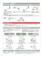 強制追いだきタイプ設置基準寸法 水道直圧式 減圧式 エコ