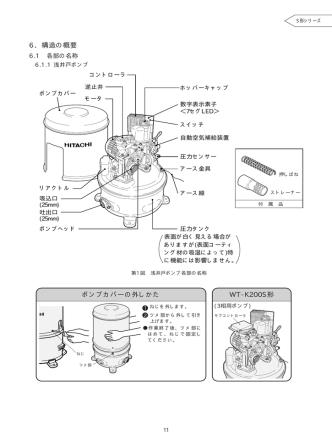 6.構造の概要 ポンプカバーの外しかた WT-K200S形