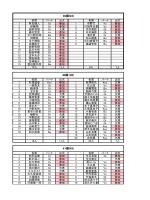 新歓合宿出席名簿(PDF) - Over All Music