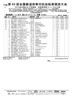 競技結果 / 2.女子 個人ロード・レース 決勝 47.4km