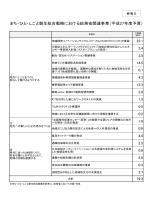 まち・ひと・しごと創生総合戦略における総務省関連事業(平成27年度予算)