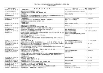 2月 - 鹿児島県医師会