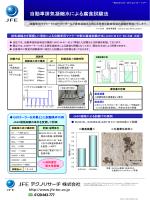 自動車排気凝縮水による腐食試験法