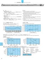 PLC-2147 AQタイプ SQタイプ(type) - snc