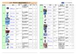 上水・用水向け機器選定ガイド(PDF)
