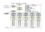 2015年度組織図(PDFファイル/98.9KB)