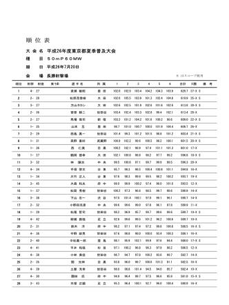 50m・10m - 東京都ライフル射撃協会