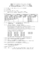第29回兵庫県カーニバル大会