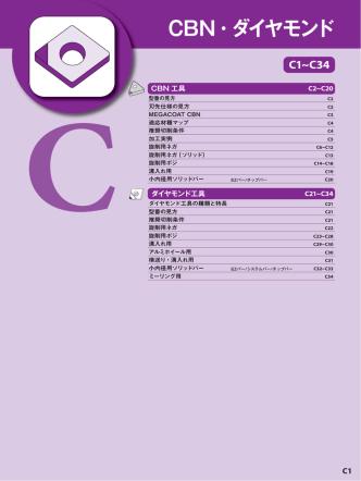 CBN工具