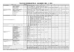 平成26年度 東京都選抜選手権大会 参加有資格者一覧表 ( 3/1現在 )